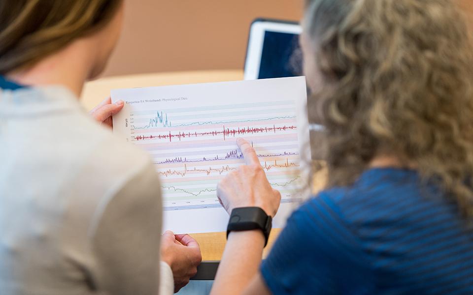 Wristband physiological data